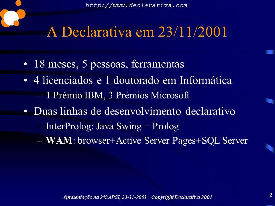 Apresentação na 2ªCAPSI, 23-11-2001 Copyright Declarativa 2001