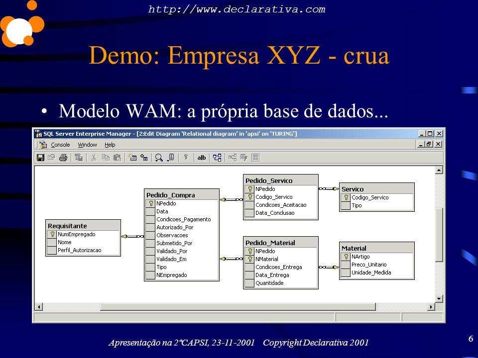 Demo: Empresa XYZ - crua