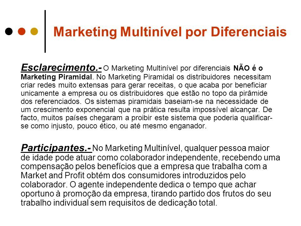 Marketing Multinível por Diferenciais
