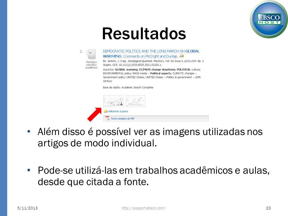 Resultados Além disso é possível ver as imagens utilizadas nos artigos de modo individual.