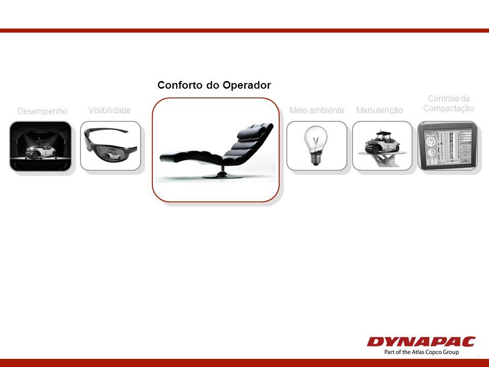 Conforto do Operador Controle da Compactação Desempenho Visibilidade