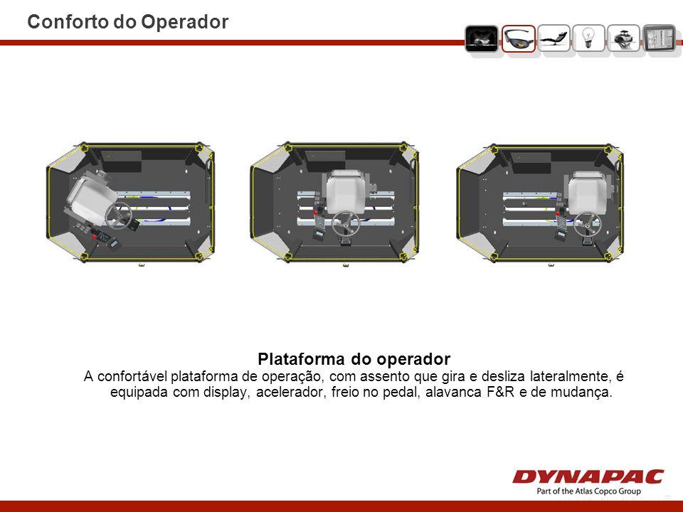 Plataforma do operador