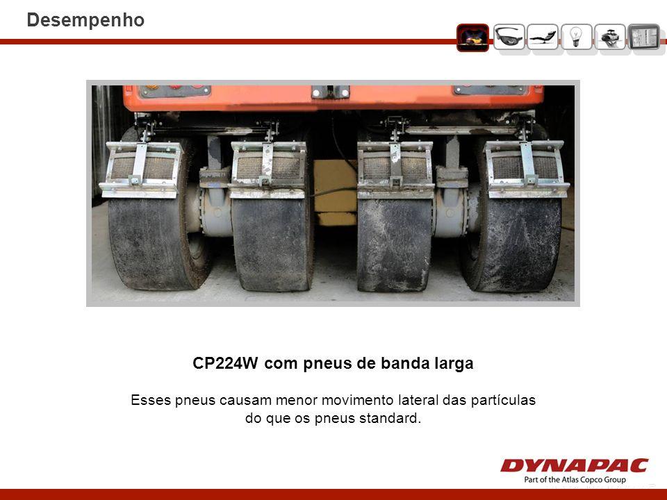Desempenho CP224W com pneus de banda larga