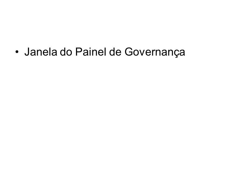 Janela do Painel de Governança