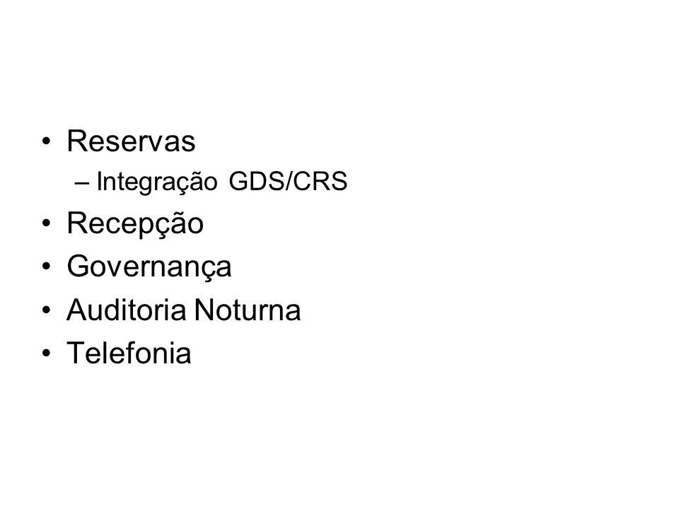 Reservas Recepção Governança Auditoria Noturna Telefonia