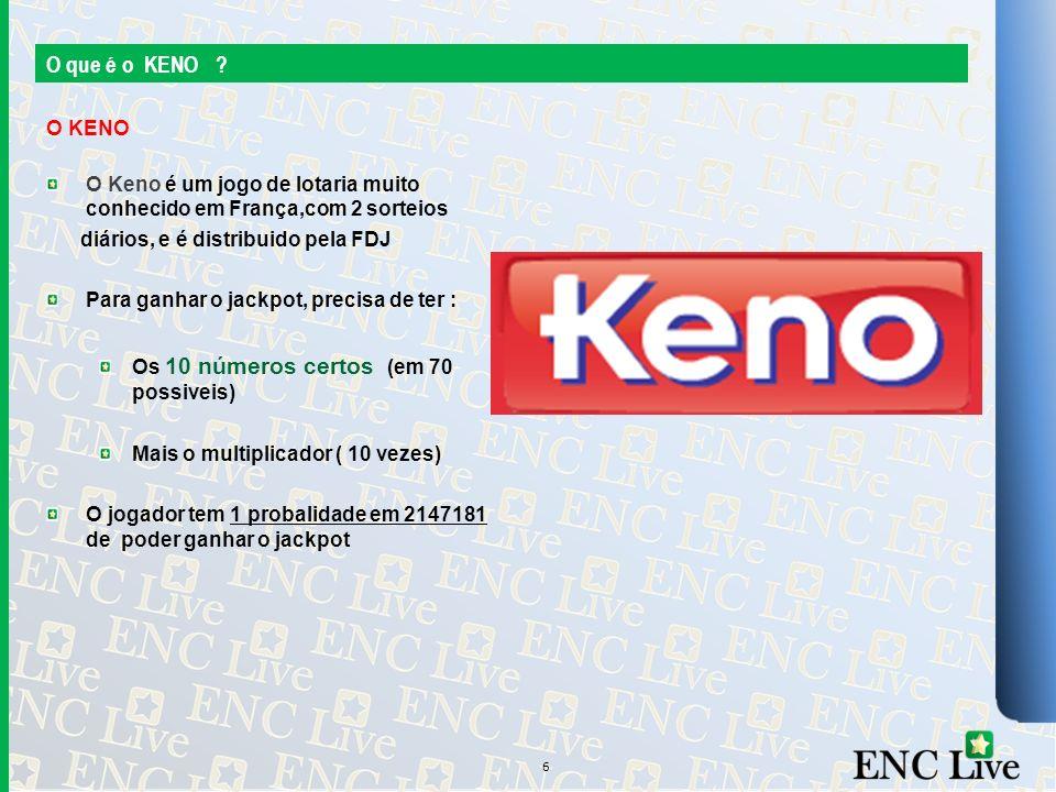 O que é o KENO O KENO. O Keno é um jogo de lotaria muito conhecido em França,com 2 sorteios.