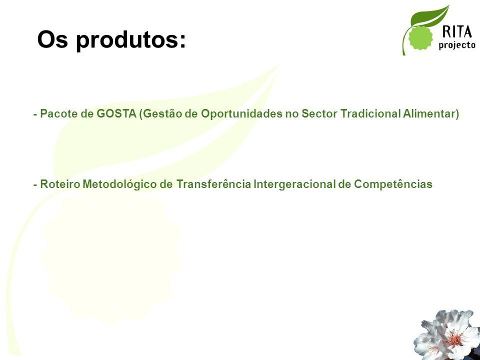 Os produtos: - Pacote de GOSTA (Gestão de Oportunidades no Sector Tradicional Alimentar)