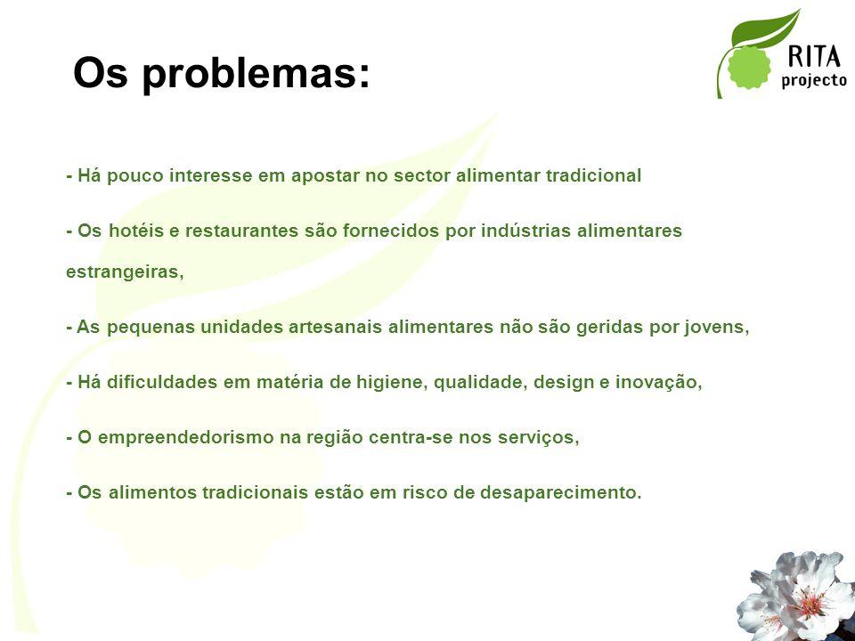 Os problemas:- Há pouco interesse em apostar no sector alimentar tradicional.