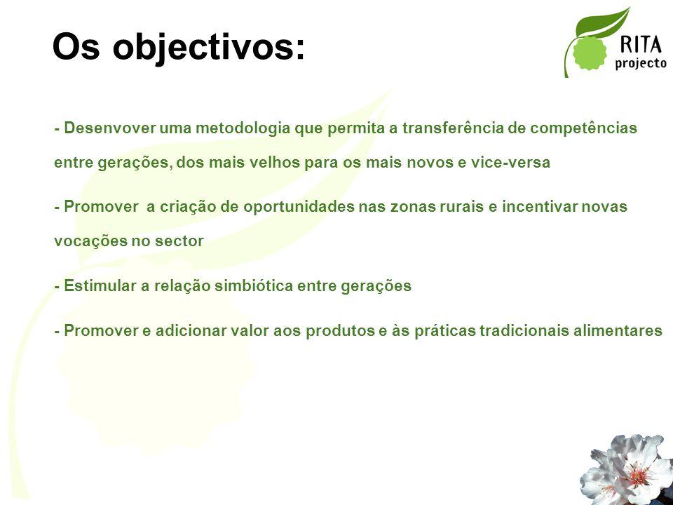 Os objectivos: