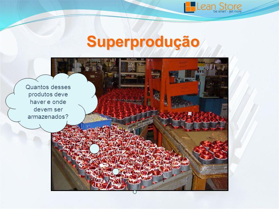 Quantos desses produtos deve haver e onde devem ser armazenados