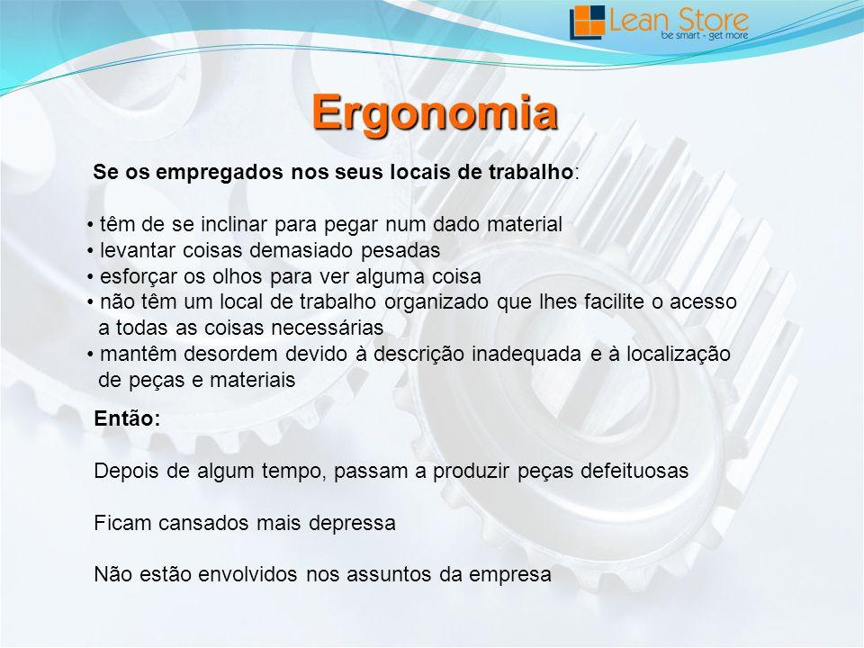 Ergonomia Se os empregados nos seus locais de trabalho: