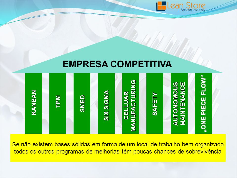 "EMPRESA COMPETITIVA AUTONOMOUS ""ONE PIECE FLOW MANUFACTURING"