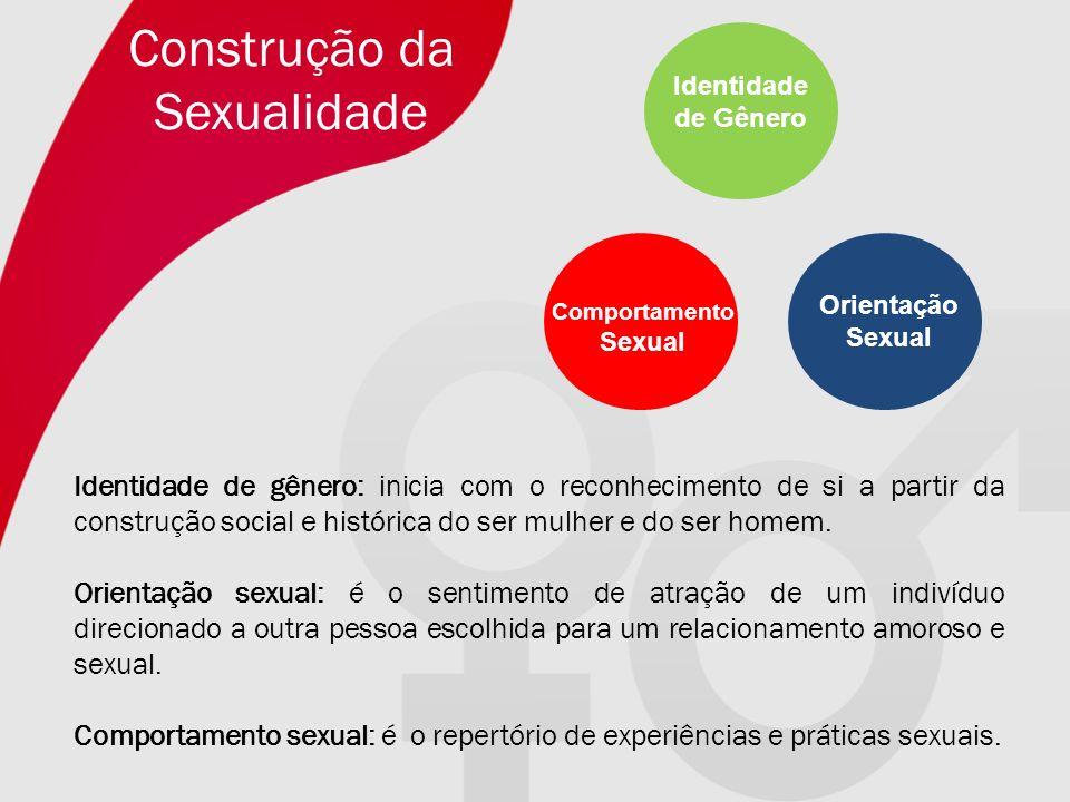Construção da Sexualidade