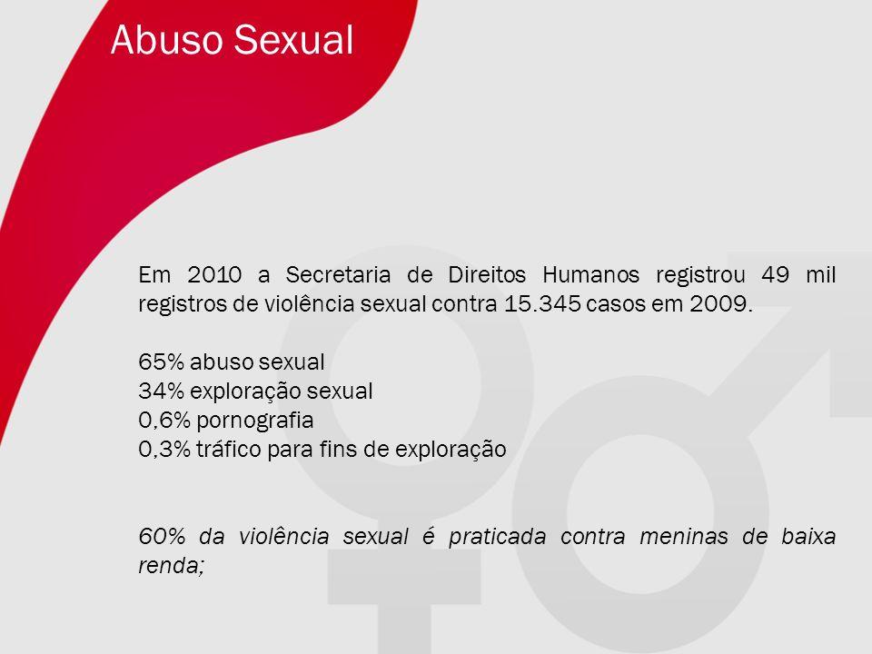 Abuso Sexual Em 2010 a Secretaria de Direitos Humanos registrou 49 mil registros de violência sexual contra 15.345 casos em 2009.
