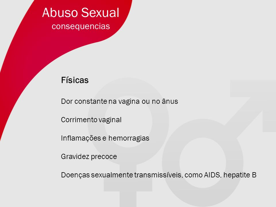 Abuso Sexual consequencias Físicas Dor constante na vagina ou no ânus