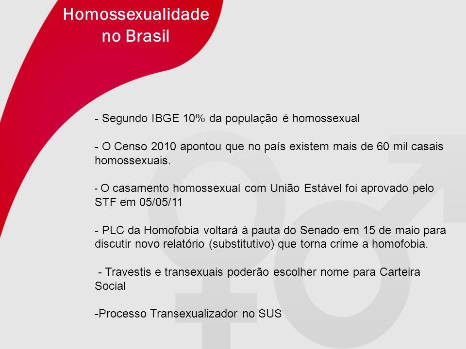 Homossexualidade no Brasil