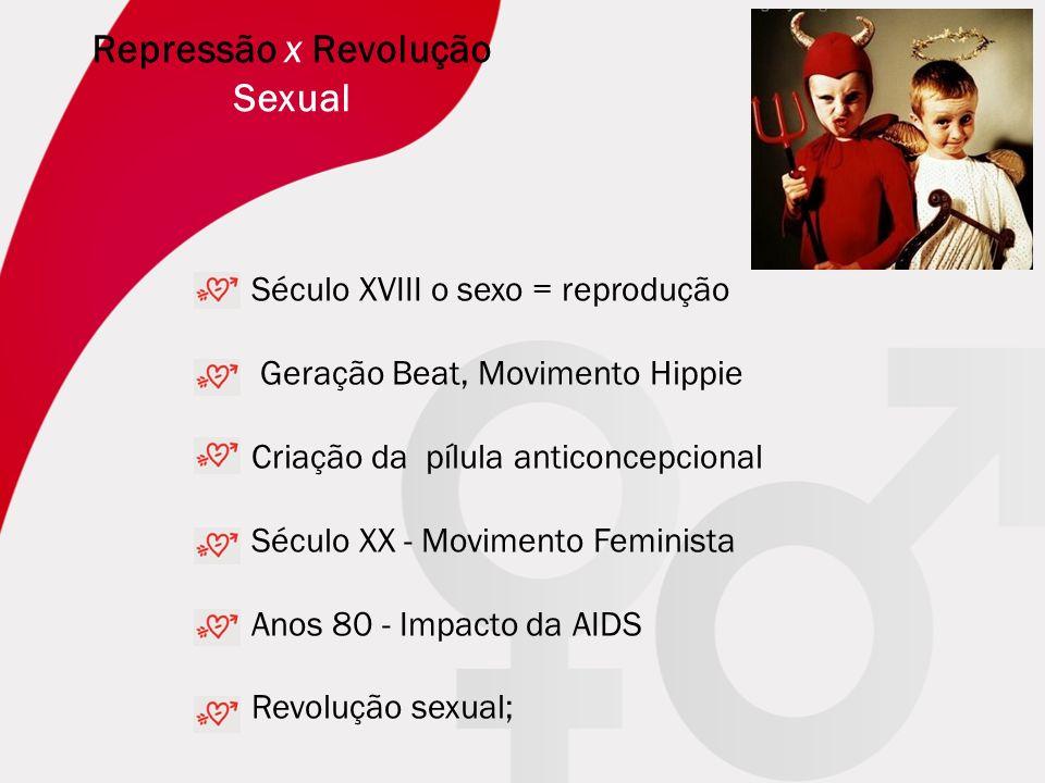 Repressão x Revolução Sexual