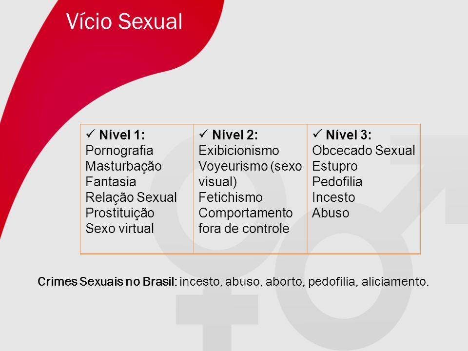 Vício Sexual  Nível 1: Pornografia Masturbação Fantasia