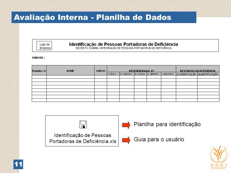 Identificação de Pessoas Portadoras de Deficiência.xls