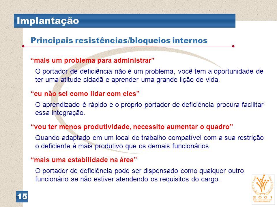 Implantação Principais resistências/bloqueios internos 15