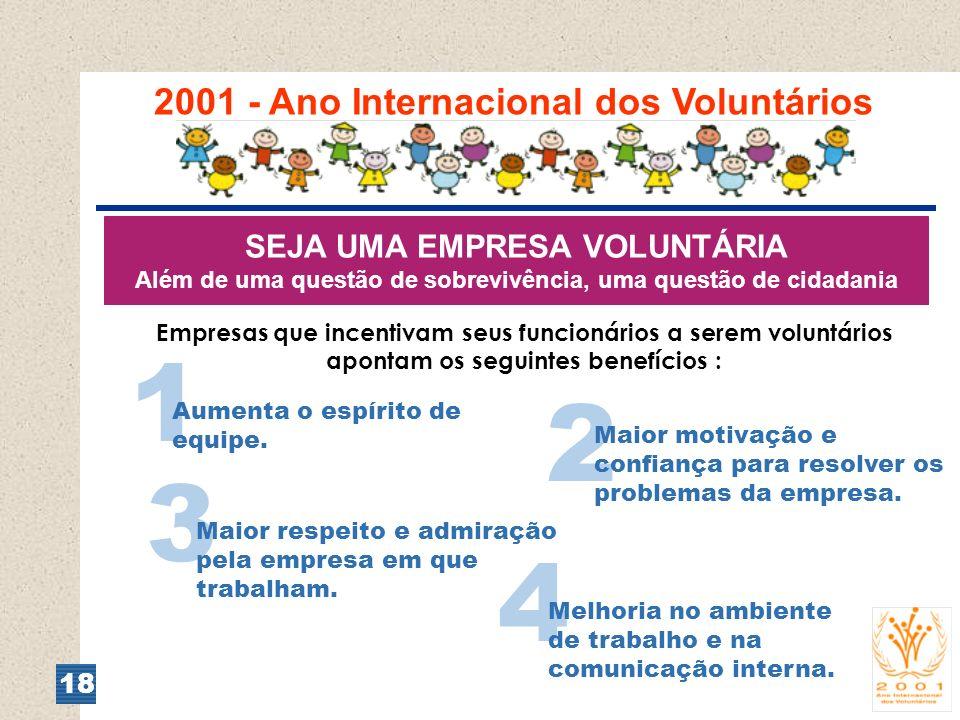 1 2 3 4 2001 - Ano Internacional dos Voluntários