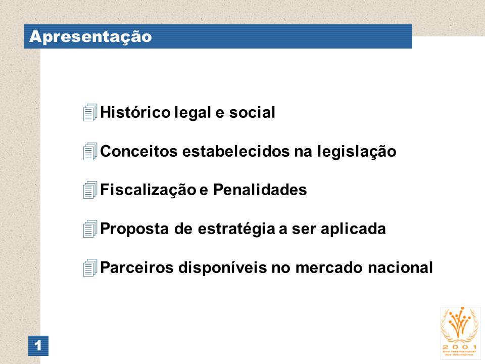 Histórico legal e social Conceitos estabelecidos na legislação