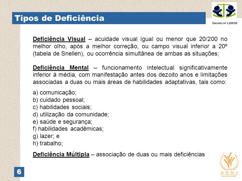 Tipos de Deficiência Decreto no 3.298/99.