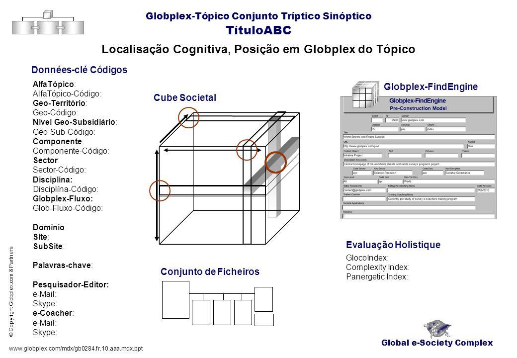 Localisação Cognitiva, Posição em Globplex do Tópico