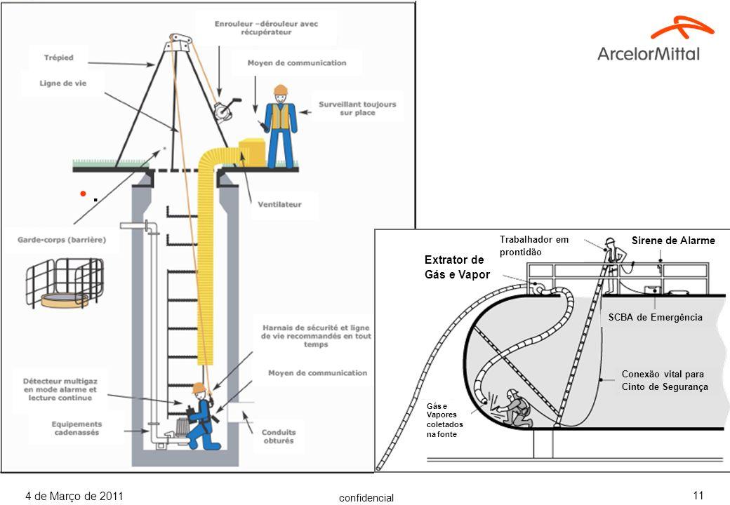 . Extrator de Gás e Vapor Sirene de Alarme Trabalhador em prontidão