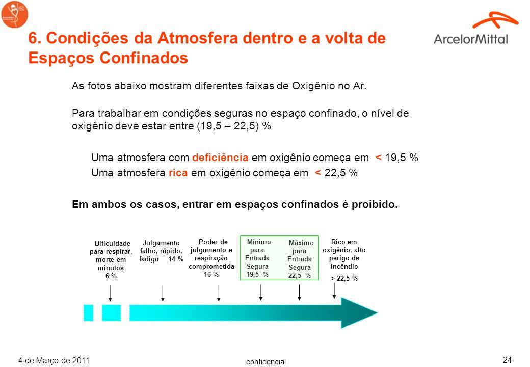 6. Condições da Atmosfera dentro e a volta de Espaços Confinados