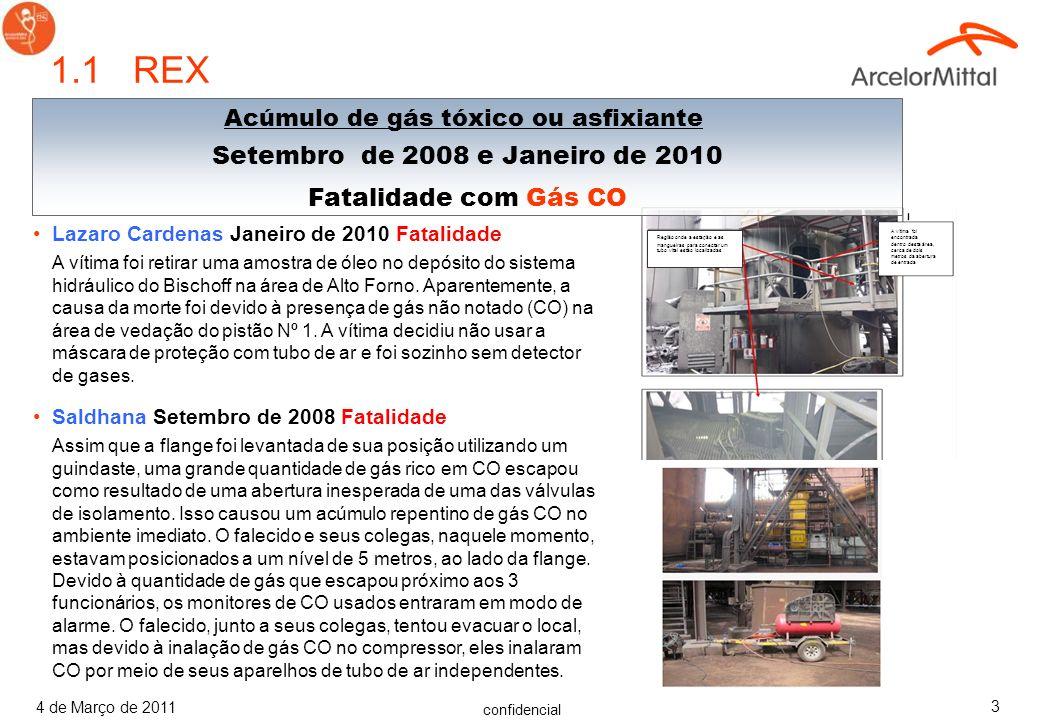 Setembro de 2008 e Janeiro de 2010 Fatalidade com Gás CO