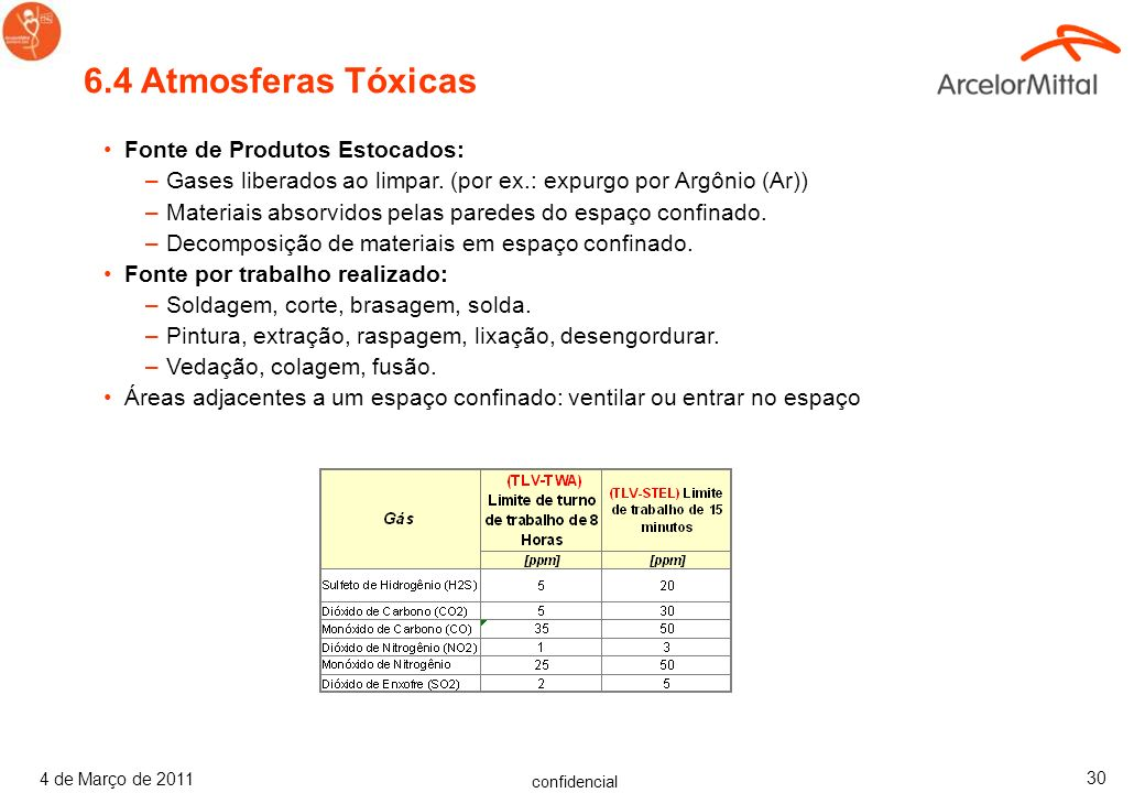 6.4 Atmosferas Tóxicas Fonte de Produtos Estocados: