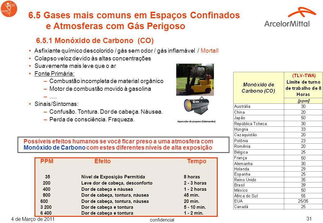 6.5 Gases mais comuns em Espaços Confinados