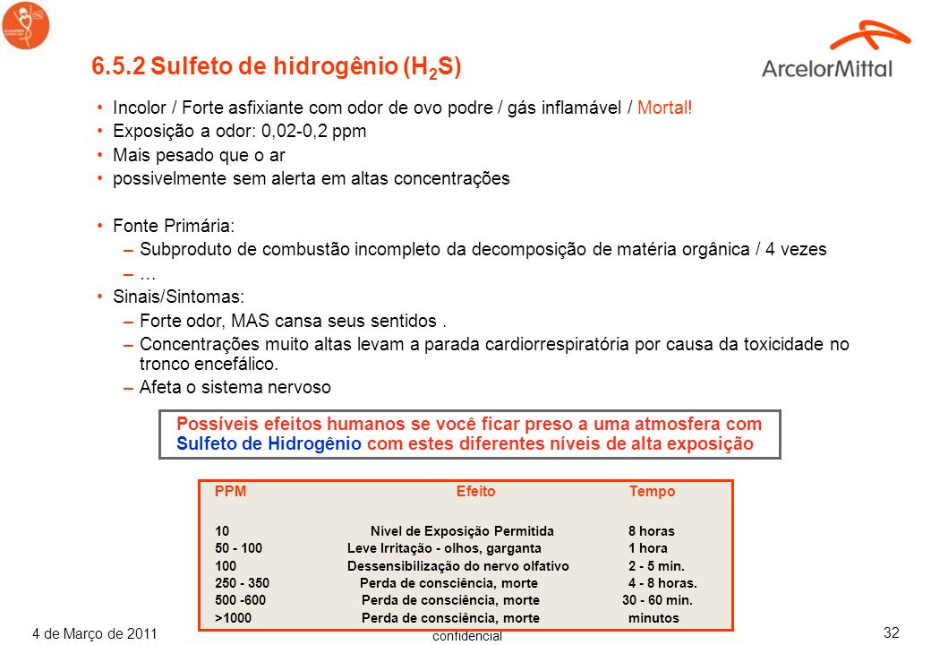 6.5.2 Sulfeto de hidrogênio (H2S)