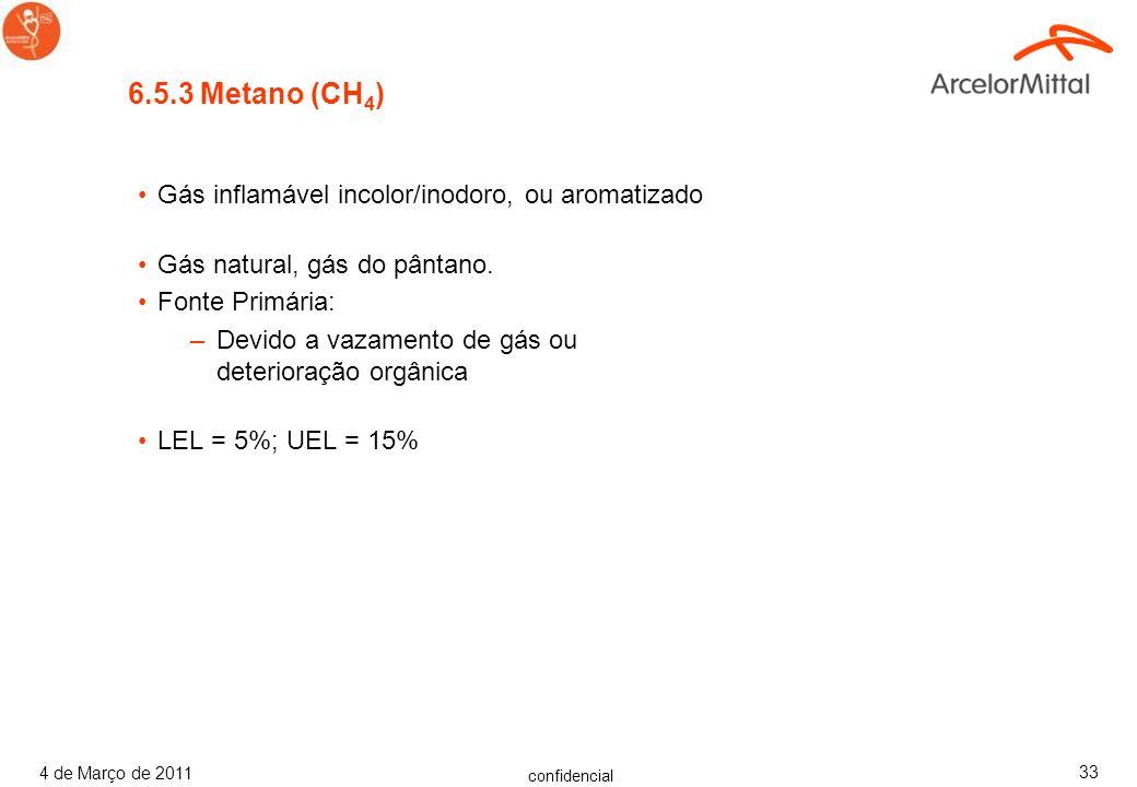 6.5.3 Metano (CH4) Gás inflamável incolor/inodoro, ou aromatizado