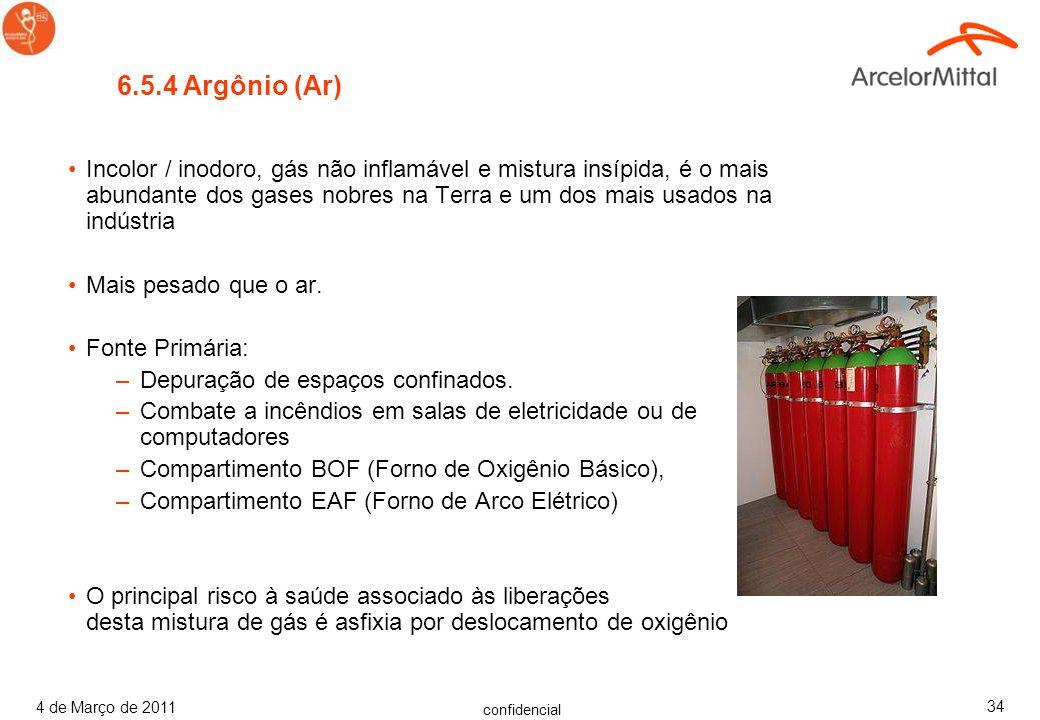 6.5.4 Argônio (Ar)
