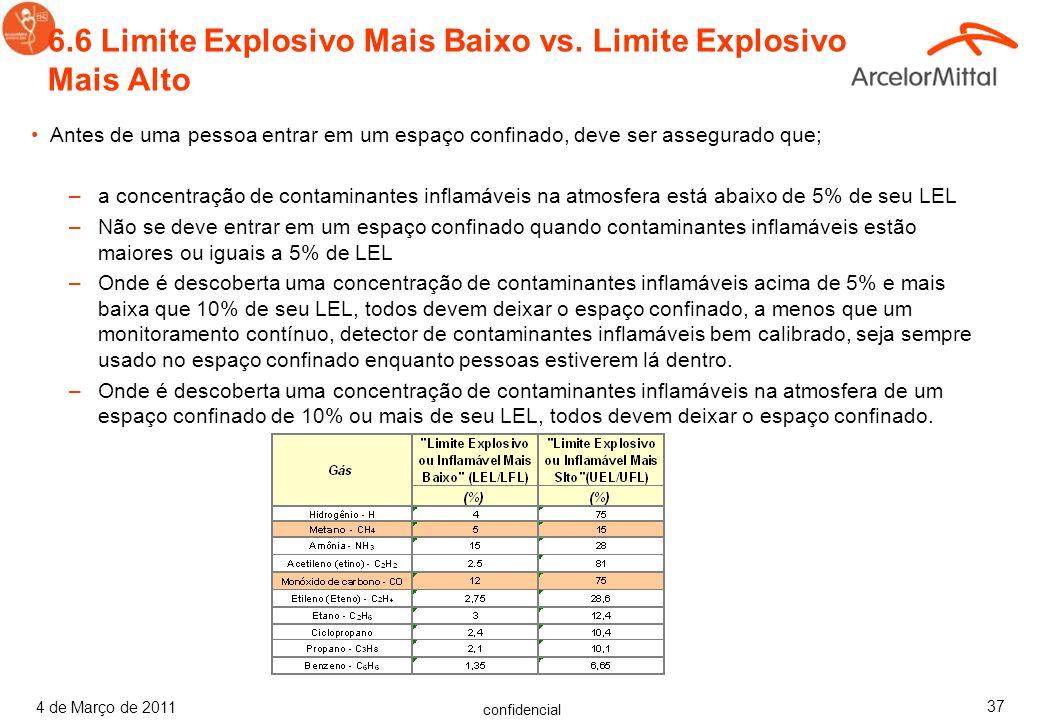 6.6 Limite Explosivo Mais Baixo vs. Limite Explosivo Mais Alto