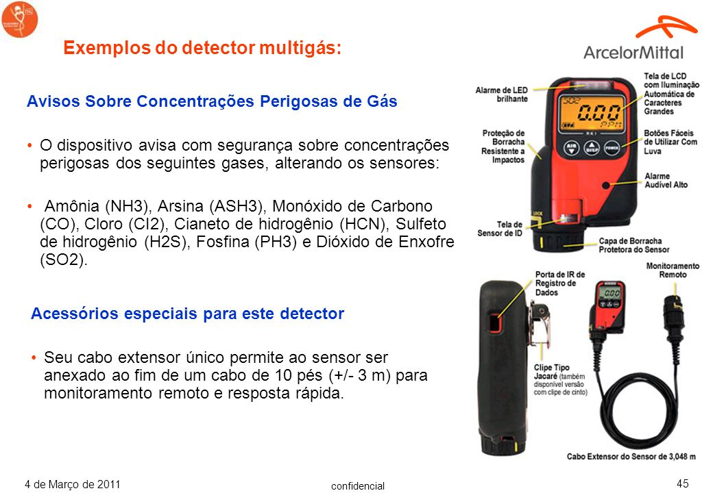 Exemplos do detector multigás: