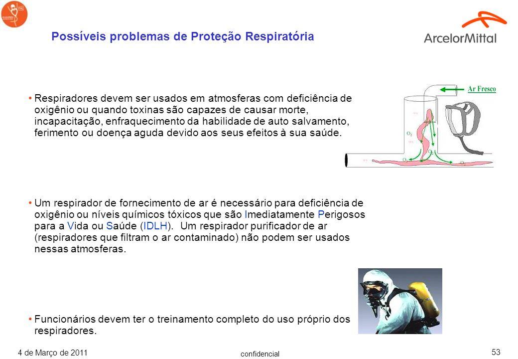 Possíveis problemas de Proteção Respiratória
