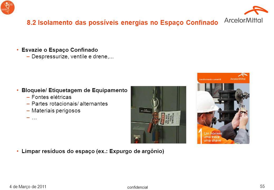 8.2 Isolamento das possíveis energias no Espaço Confinado