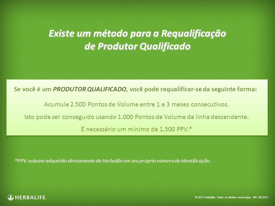 Existe um método para a Requalificação de Produtor Qualificado