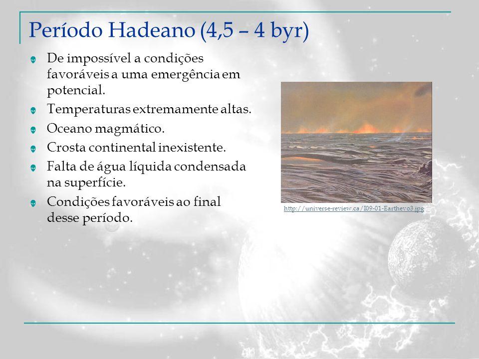Período Hadeano (4,5 – 4 byr)