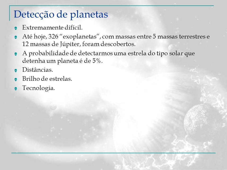 Detecção de planetas Extremamente difícil.