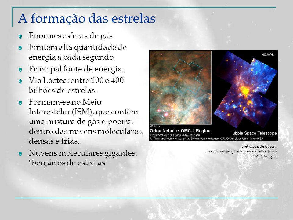 A formação das estrelas