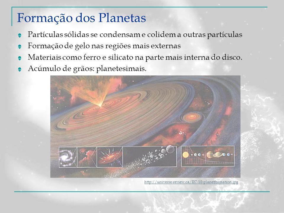 Formação dos Planetas Partículas sólidas se condensam e colidem a outras partículas. Formação de gelo nas regiões mais externas.