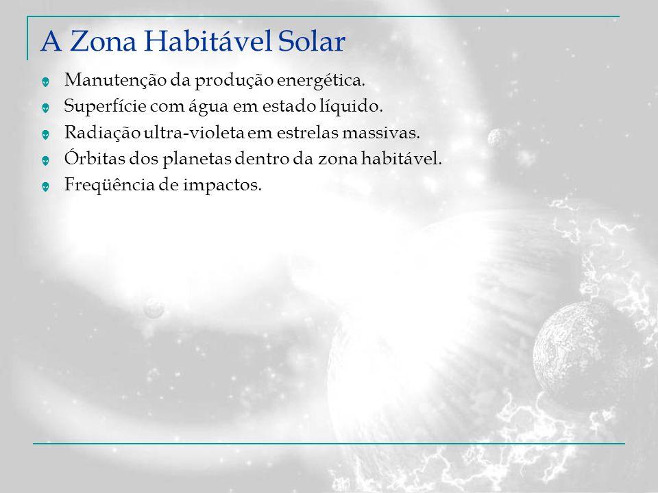 A Zona Habitável Solar Manutenção da produção energética.