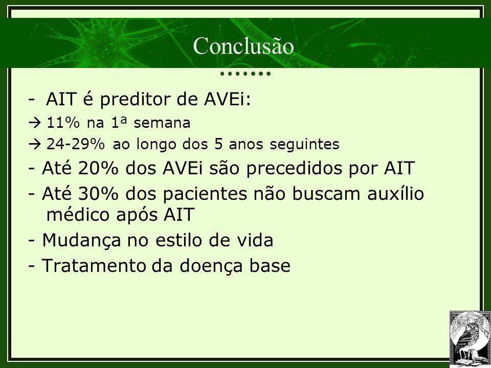 Conclusão AIT é preditor de AVEi: