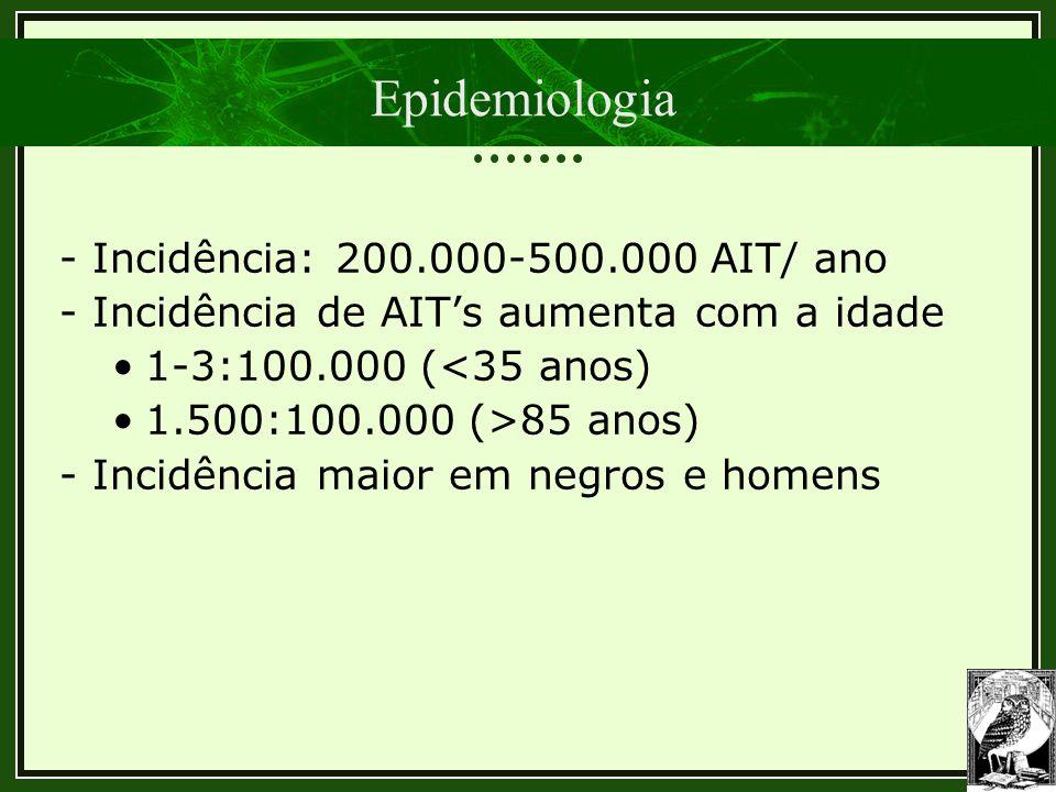 Epidemiologia - Incidência: 200.000-500.000 AIT/ ano