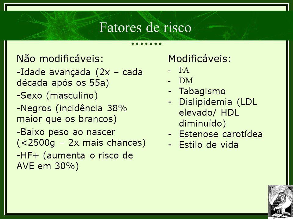 Fatores de risco Não modificáveis: Modificáveis: