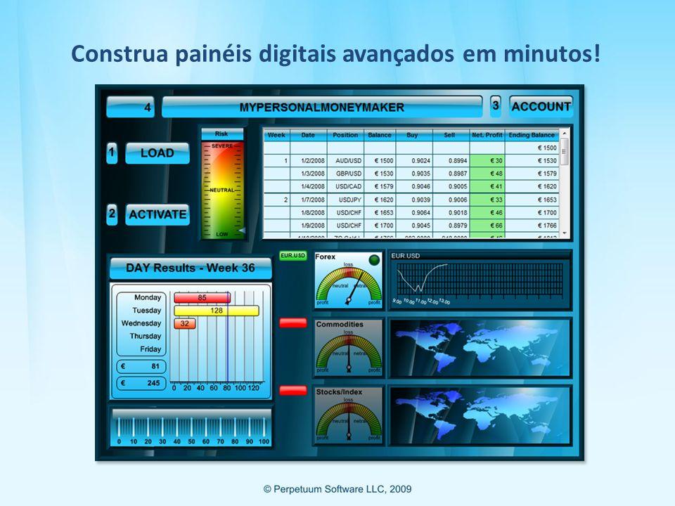 Construa painéis digitais avançados em minutos!